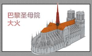 一图看懂巴黎圣母院大火,哪些文物幸存哪些受损