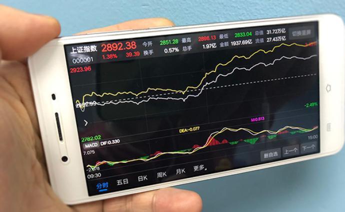 秦洪看盤|做多能量在聚集,A股市場走勢漸趨樂觀