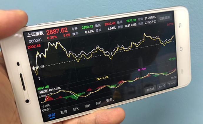 秦洪看盘|A股市场成交额萎缩,显示参与者谨慎情绪升温