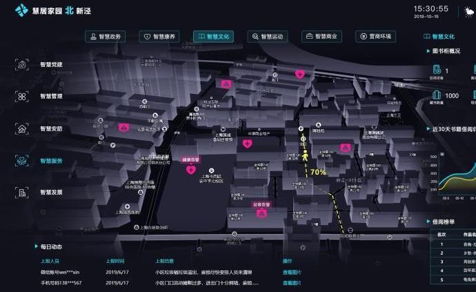 AI+老旧小区:上海北新泾用无线生物探测保障独居老人安全