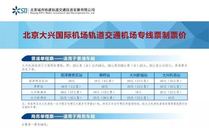 北京大兴国际机场线票价方案正式启用,最低10元