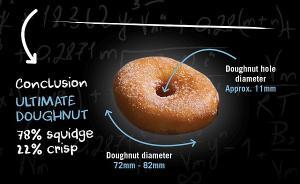 """英国女科学家推导出制作""""终极甜甜圈""""数学公式,你看懂了吗"""