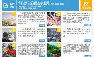 哪些民生项目能列入《政府工作报告》?浙省府邀公众网络票选