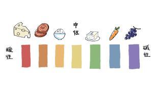 【答网友问】多吃碱性食物真的比较健康吗?