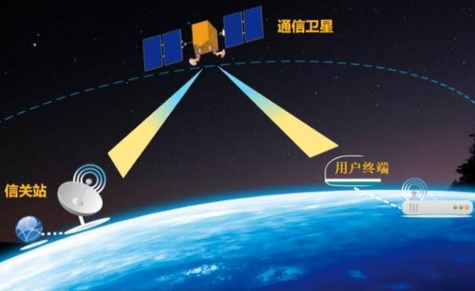 中国首颗民营5G卫星在轨通信试验成功,星地通信链路连通