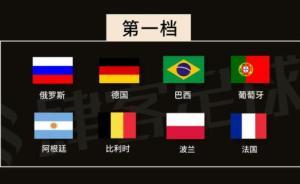 一张图告诉你,今晚世界杯抽签都有哪些看点
