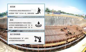 西安建设中国规模最大的地下综合管廊,2020年全部完工