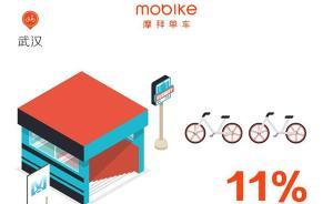 """武汉共享单车出行报告问世,鼓励吸收原""""摩的""""人员参与运维"""